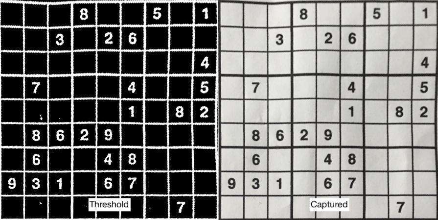 Sudoku Solving Twitter Bot